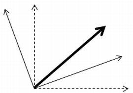 と スカラー ベクトル 【比較】ベクトル型とスカラー型の演算処理の違い